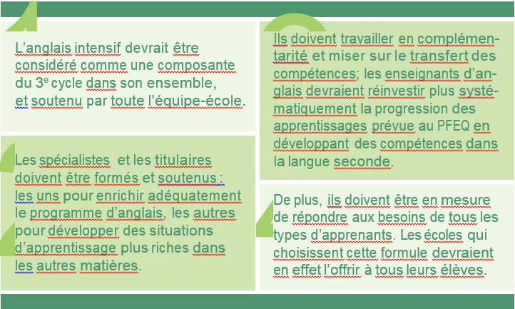 carres_verts_anglais_intensifs